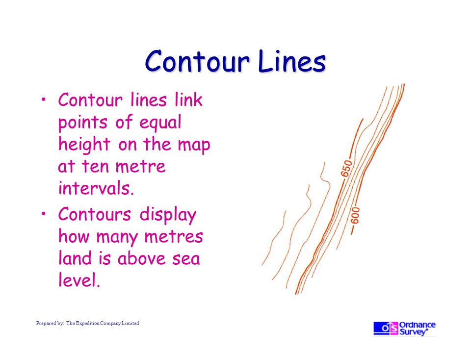 Contour Lines Contour lines link points of equal height on the map at ten metre intervals. Contours display how many metres land is above sea level.