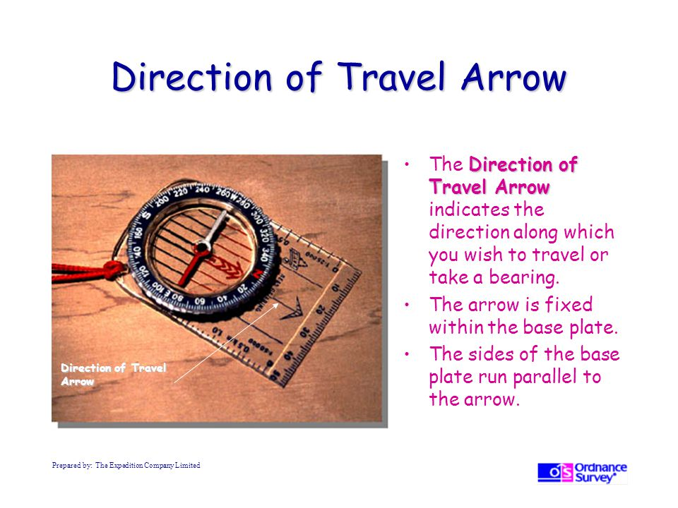 Direction of Travel Arrow