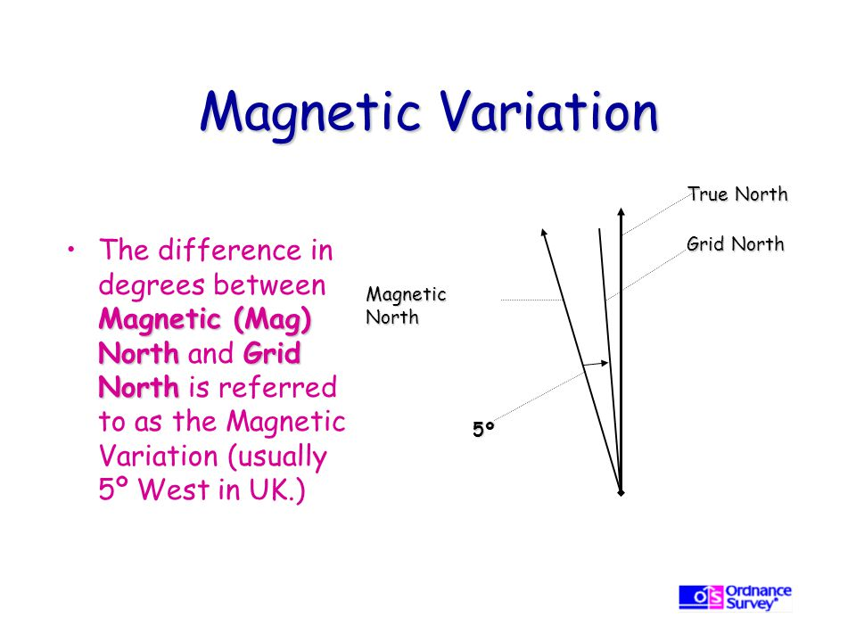 Magnetic Variation True North.