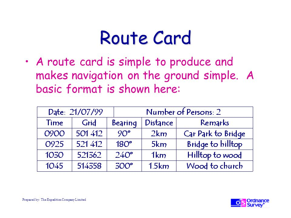 Route Card A route card is simple to produce and makes navigation on the ground simple. A basic format is shown here:
