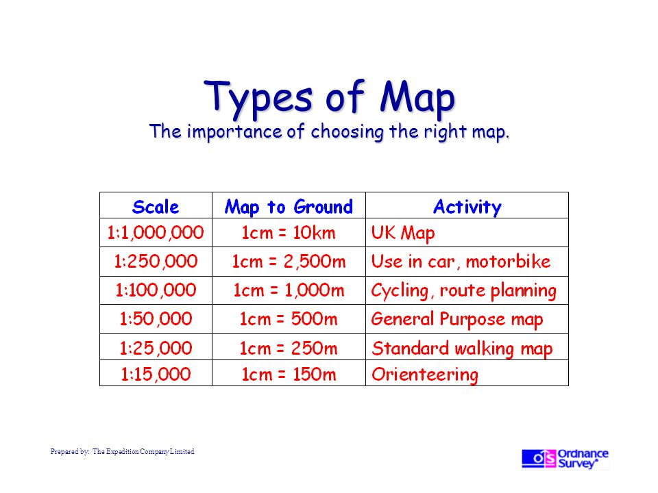 Types of Map The importance of choosing the right map.