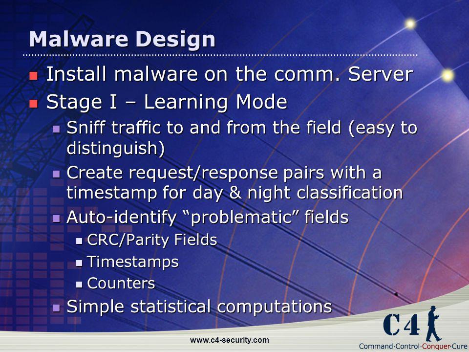 Malware Design Install malware on the comm. Server