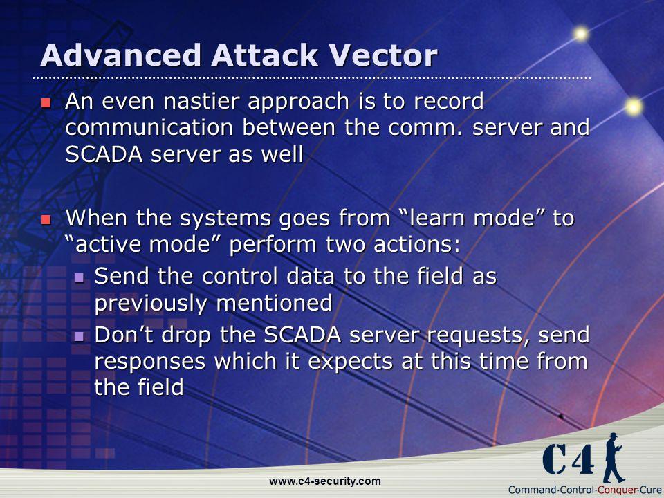 Advanced Attack Vector