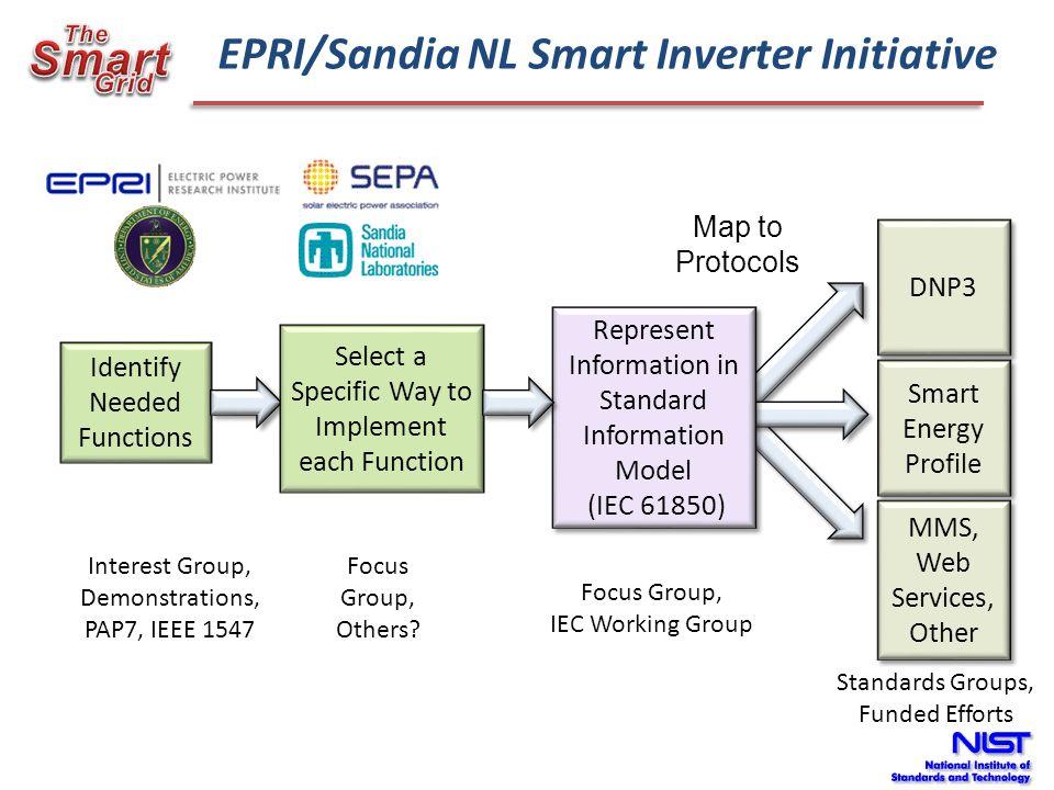 EPRI/Sandia NL Smart Inverter Initiative