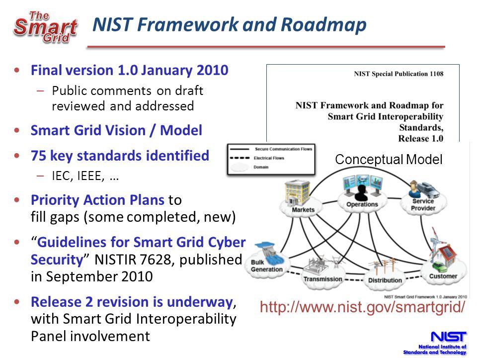 NIST Framework and Roadmap