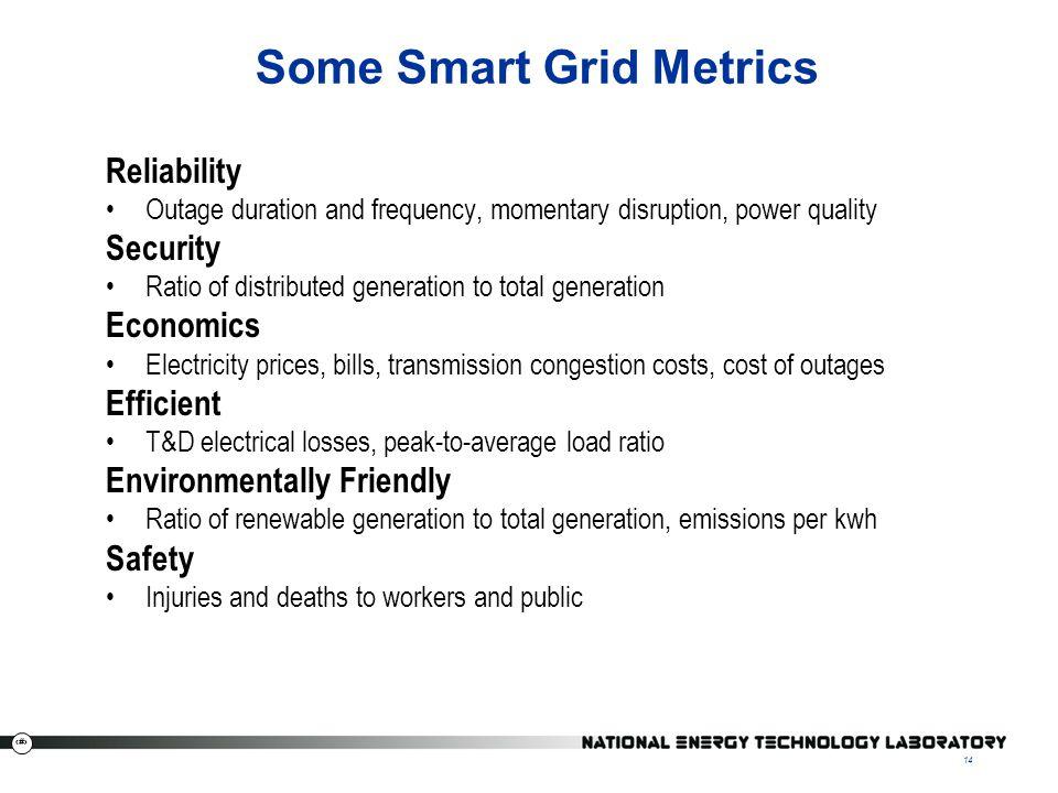 Some Smart Grid Metrics
