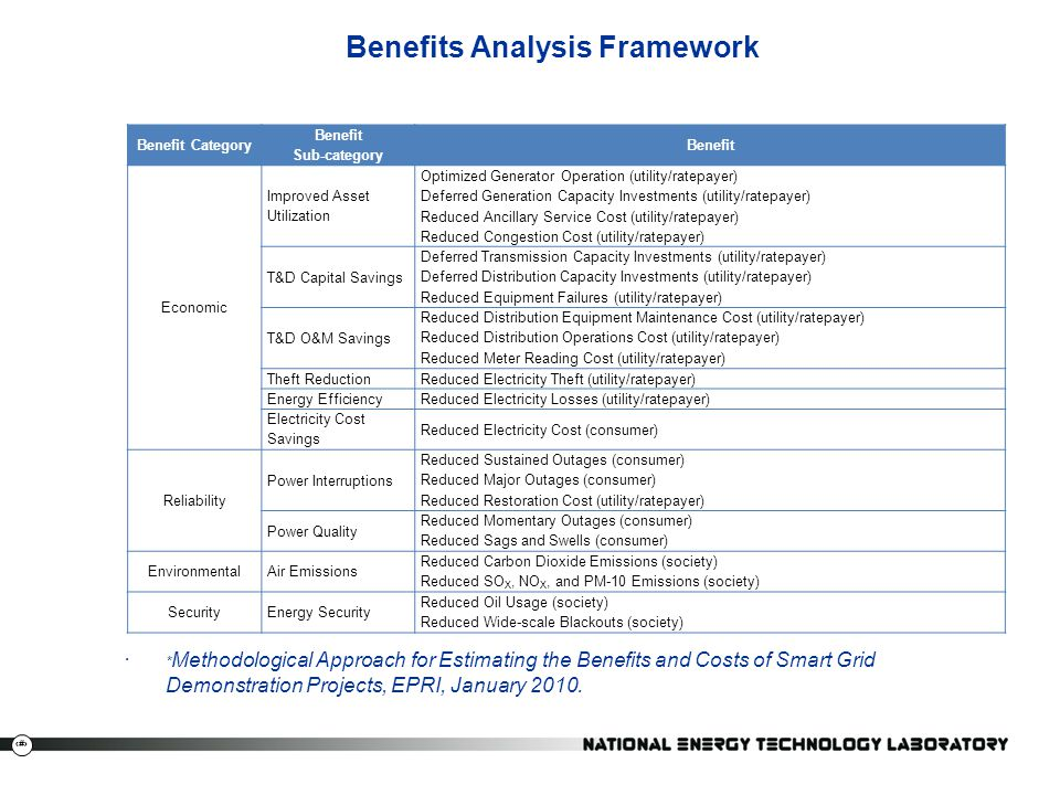 Benefits Analysis Framework