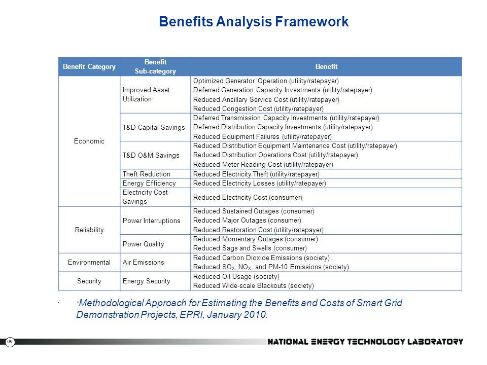 Benefits Analysis Framework