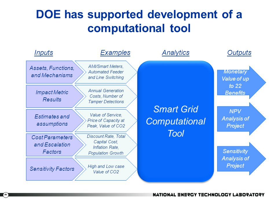 DOE has supported development of a computational tool