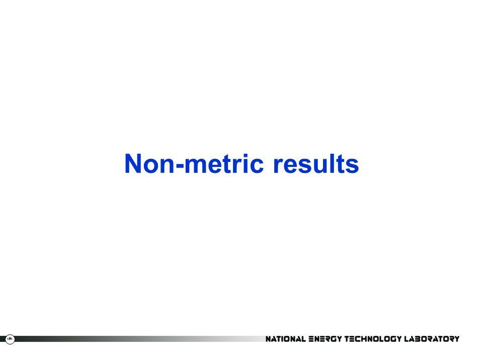 Non-metric results