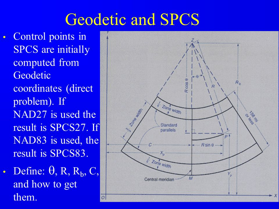 Geodetic and SPCS