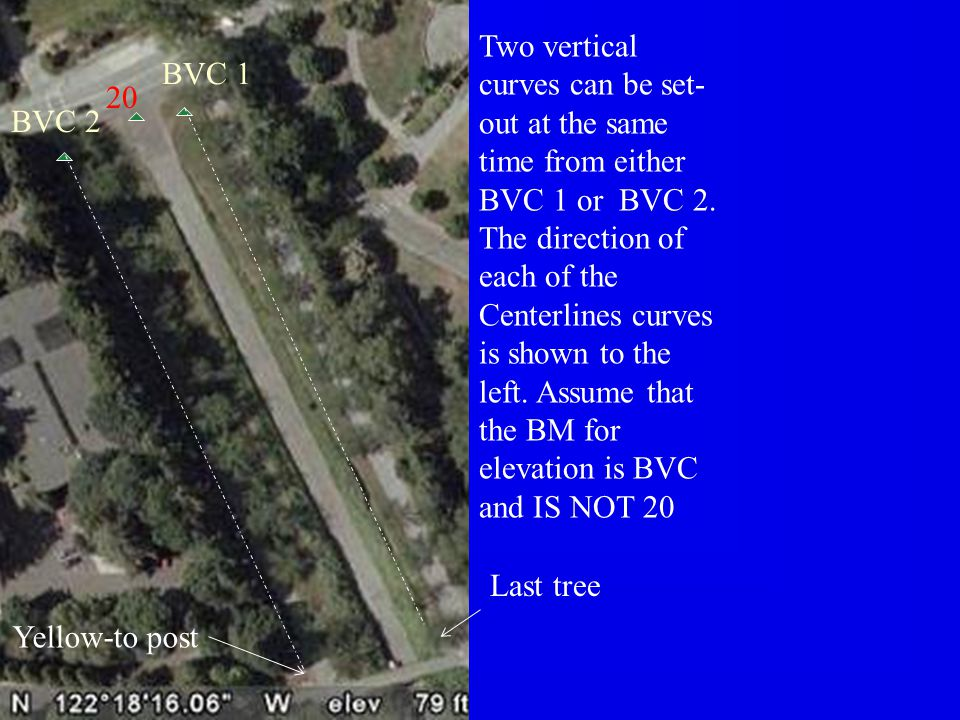 Two vertical curves can be set-out at the same time from either BVC 1 or BVC 2.