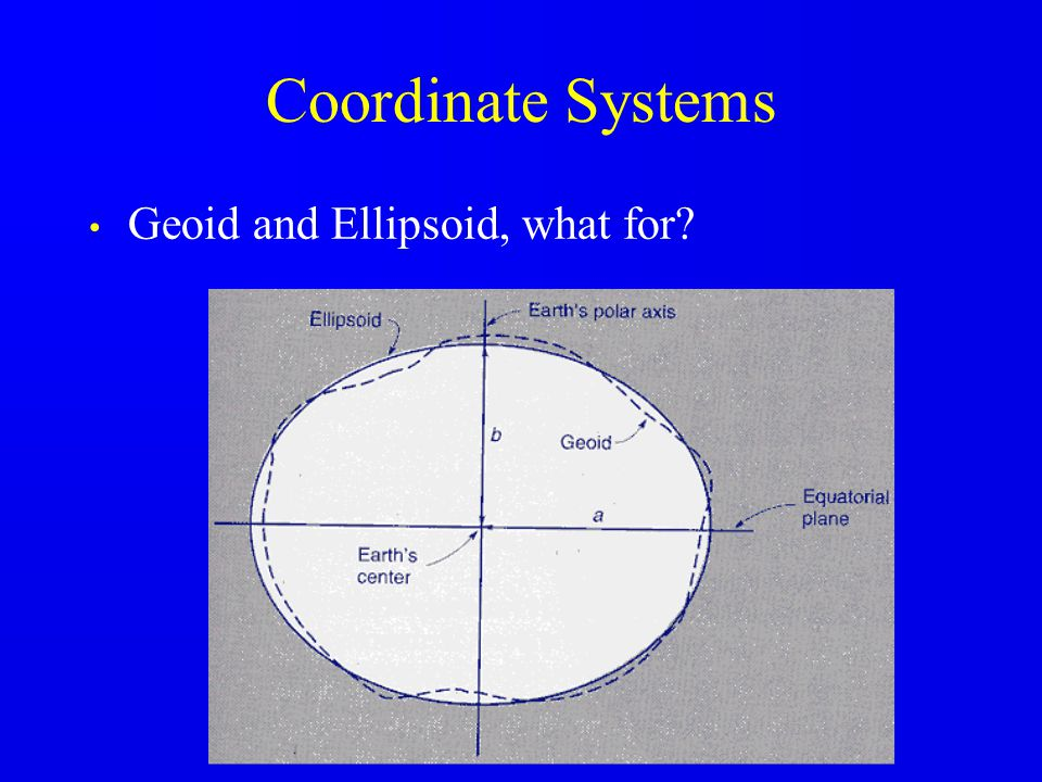 Coordinate Systems Geoid and Ellipsoid, what for 2 2 2 2 2 2 2