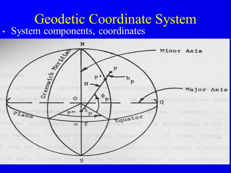 Geodetic Coordinate System