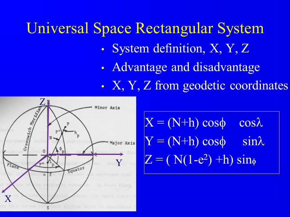 Universal Space Rectangular System