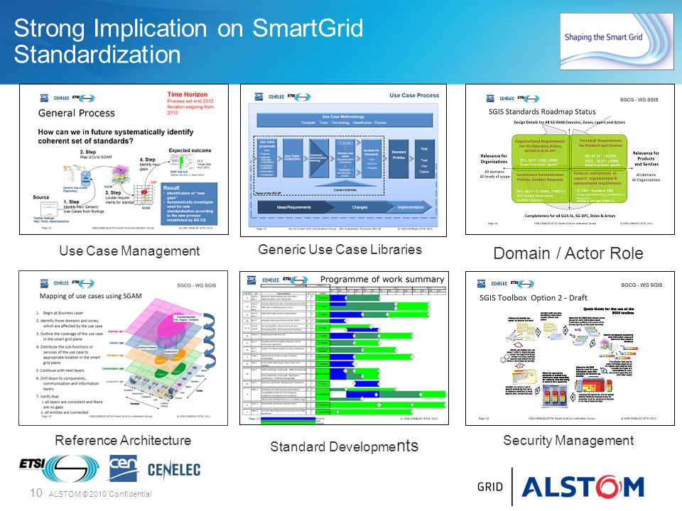 Strong Implication on SmartGrid Standardization