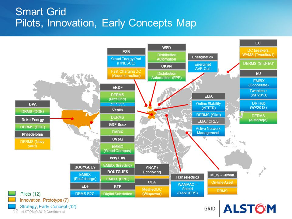 Smart Grid Pilots, Innovation, Early Concepts Map