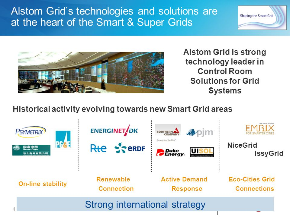 Active Demand Response Eco-Cities Grid Connections