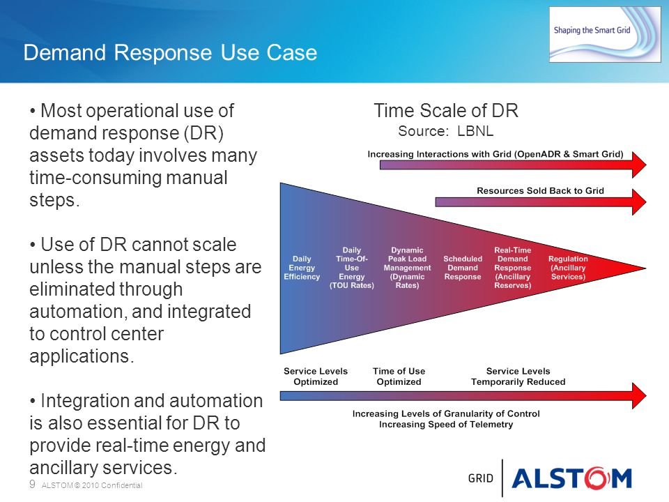 Demand Response Use Case