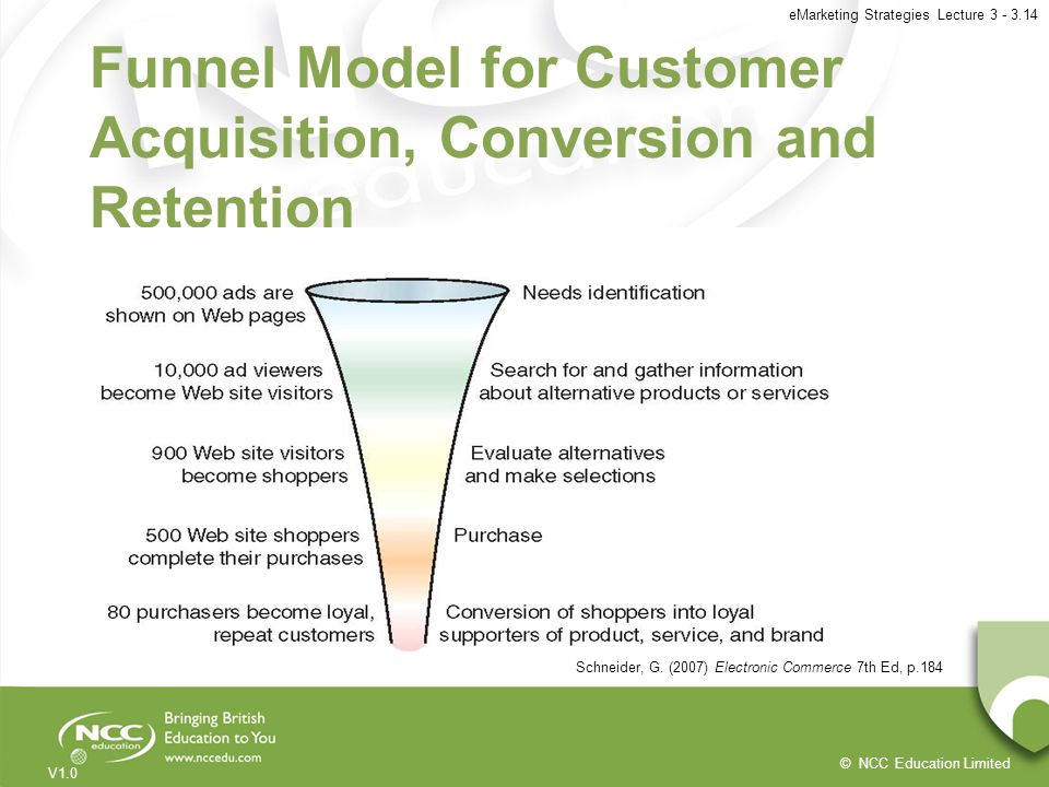 Funnel Model for Customer Acquisition, Conversion and Retention