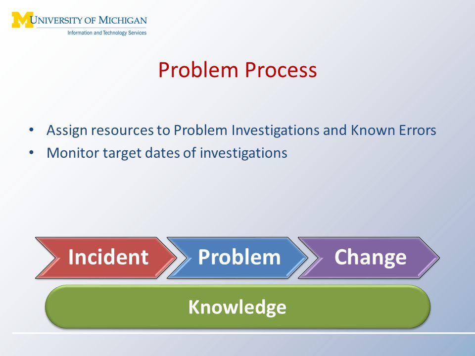 Incident Problem Change