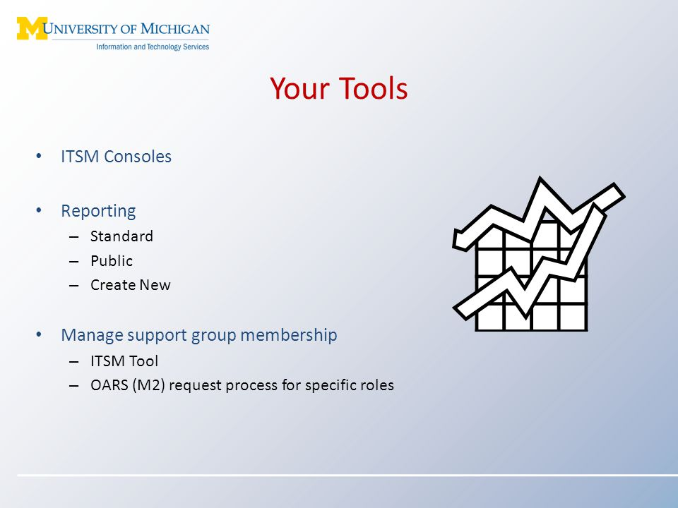 Your Tools ITSM Consoles Reporting Manage support group membership