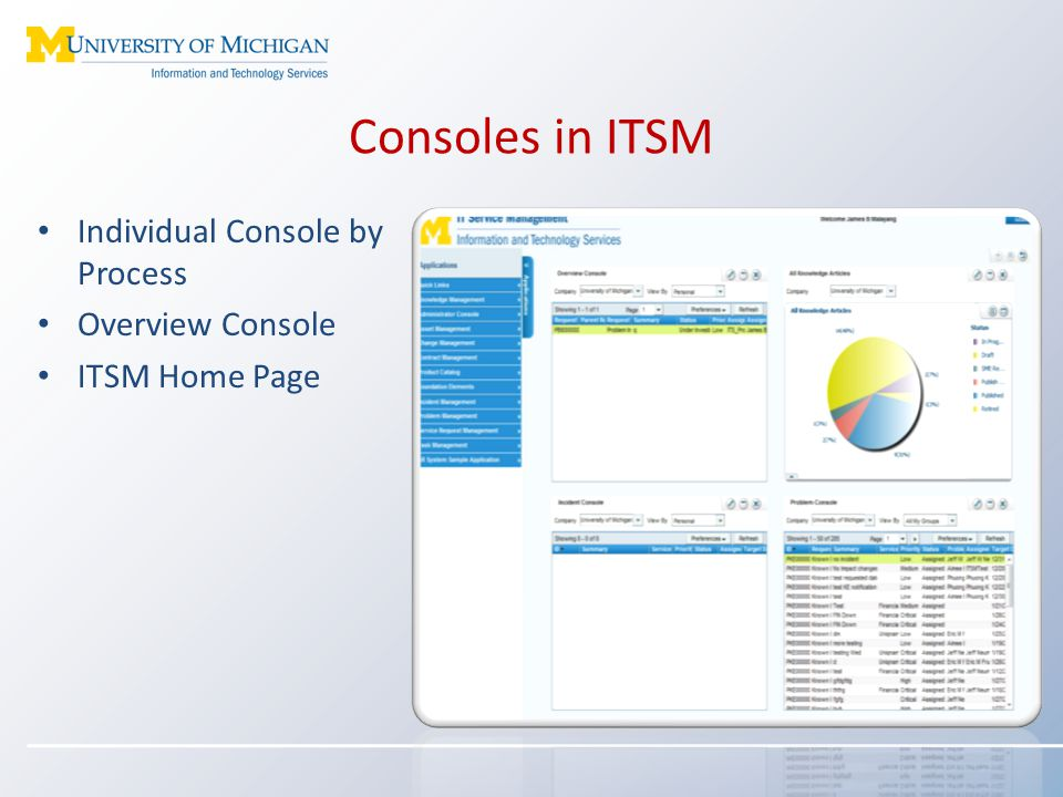 Consoles in ITSM Individual Console by Process Overview Console