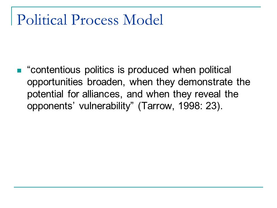Political Process Model