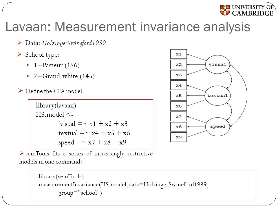 Lavaan: Measurement invariance analysis