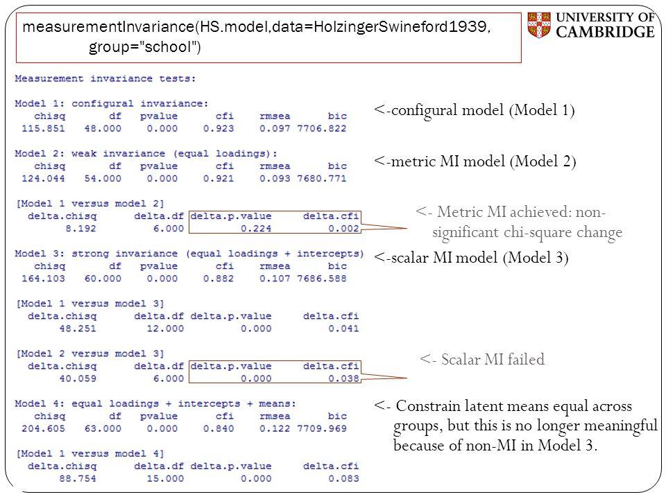 measurementInvariance(HS. model,data=HolzingerSwineford1939,