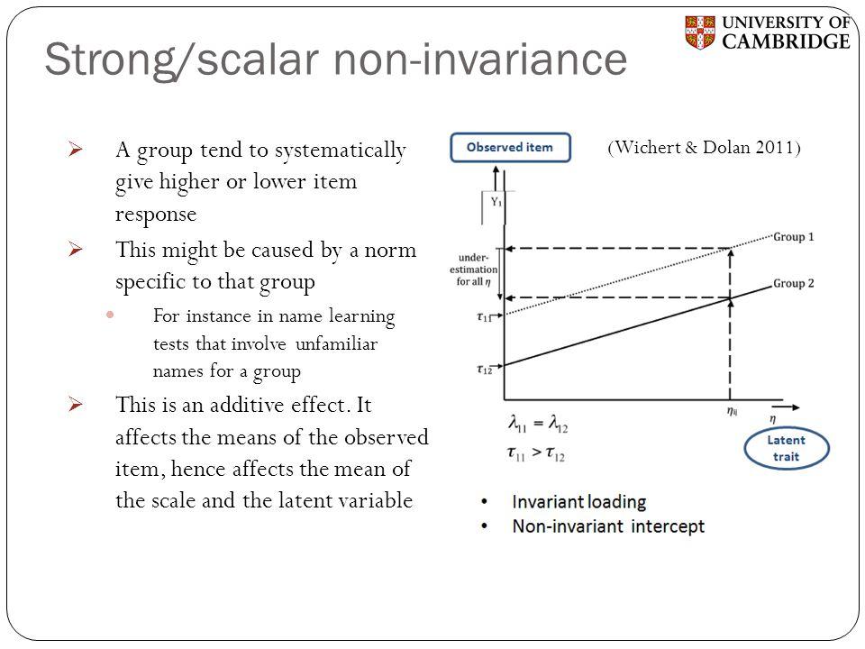 Strong/scalar non-invariance