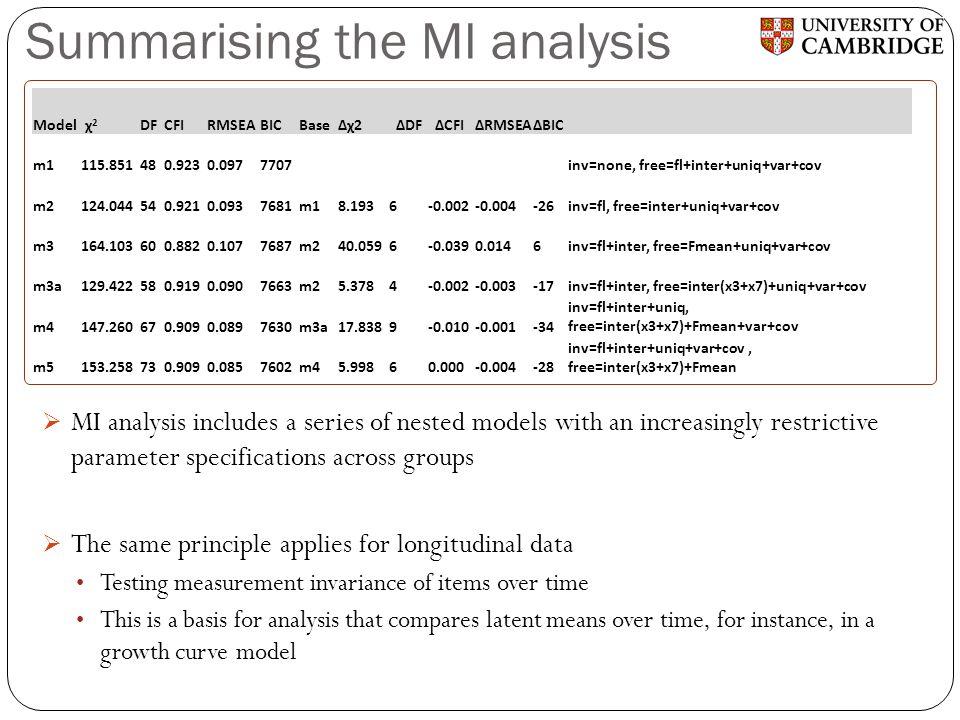 Summarising the MI analysis