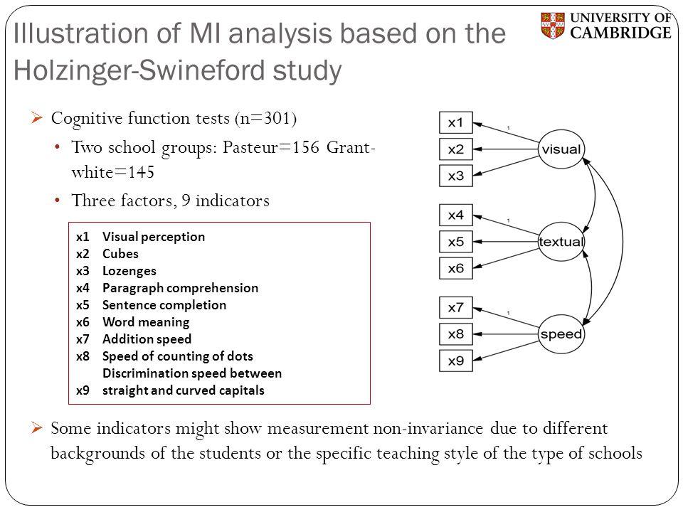 Illustration of MI analysis based on the Holzinger-Swineford study