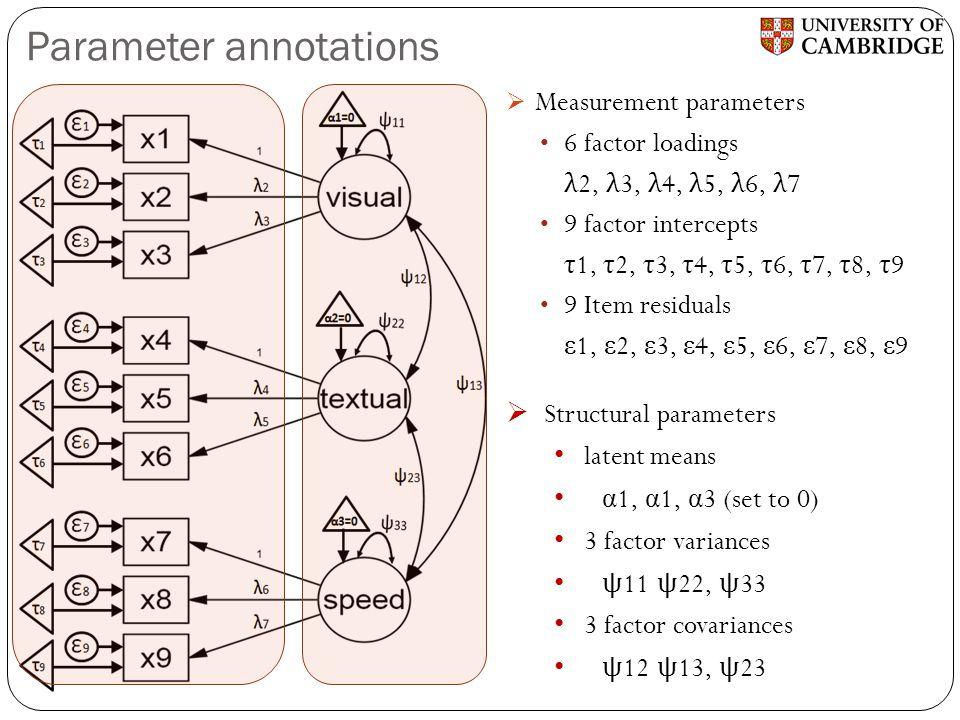 Parameter annotations