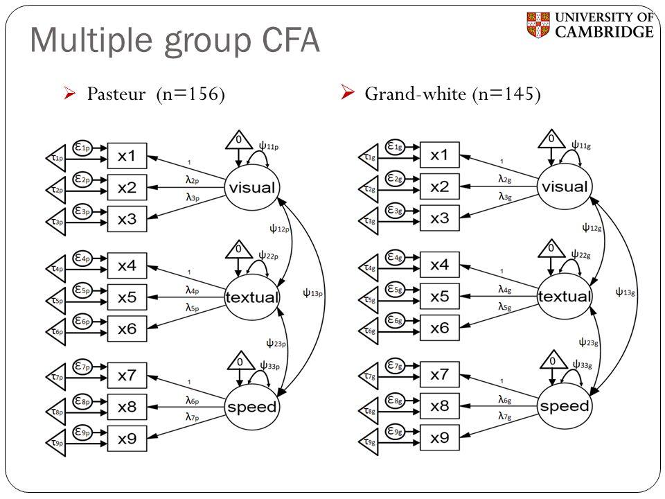 Multiple group CFA Pasteur (n=156) Grand-white (n=145)