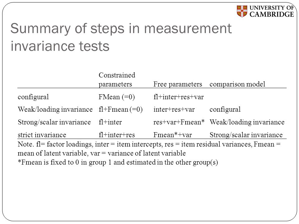 Summary of steps in measurement invariance tests