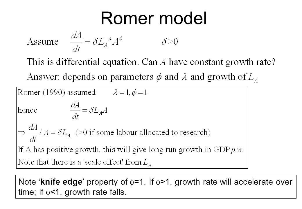 Romer model Note 'knife edge' property of f=1.