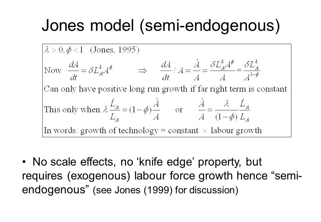 Jones model (semi-endogenous)