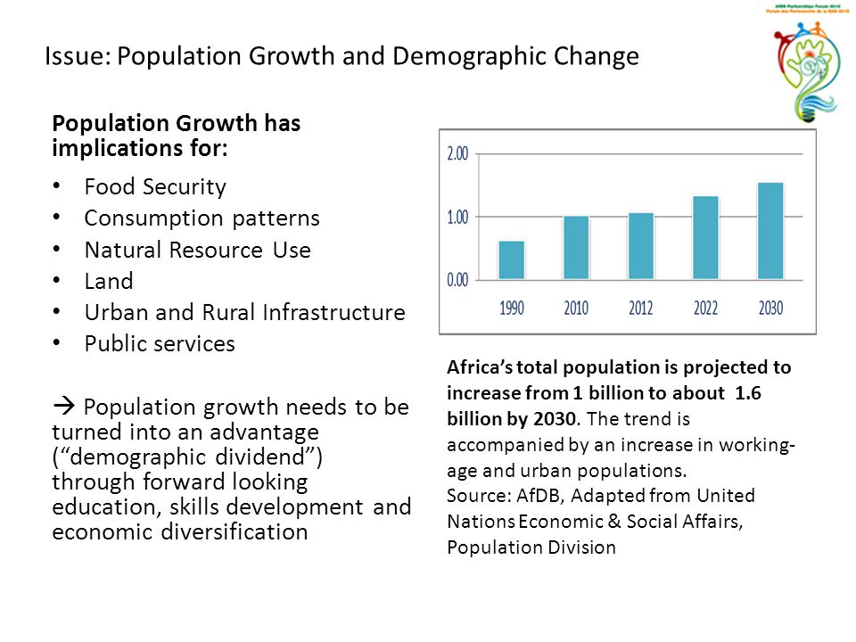 Issue: Population Growth and Demographic Change