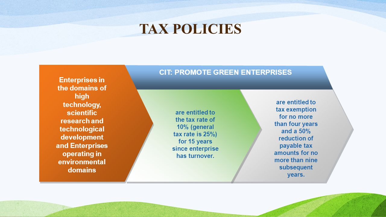 CIT: PROMOTE GREEN ENTERPRISES
