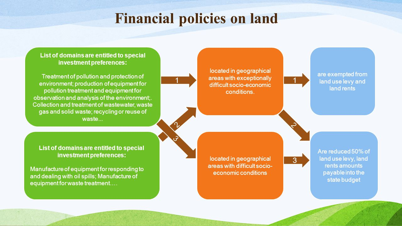 Financial policies on land