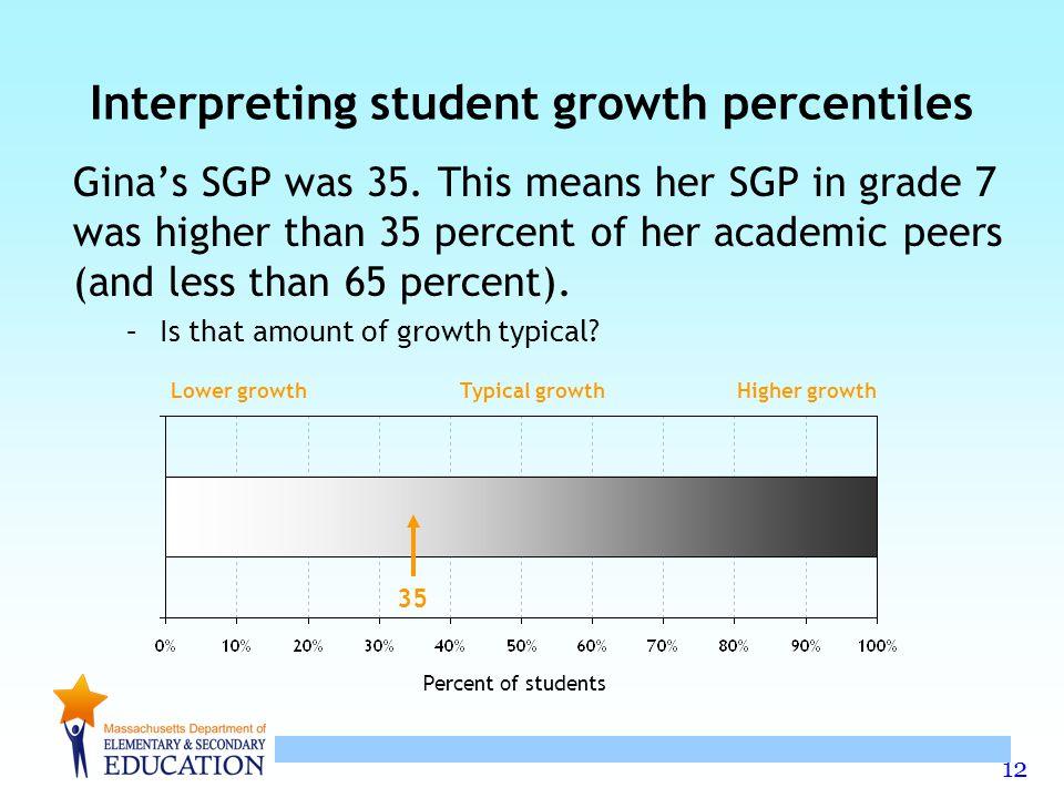 Interpreting student growth percentiles