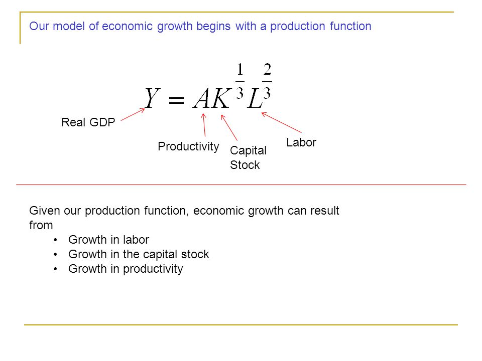 Our model of economic growth begins with a production function