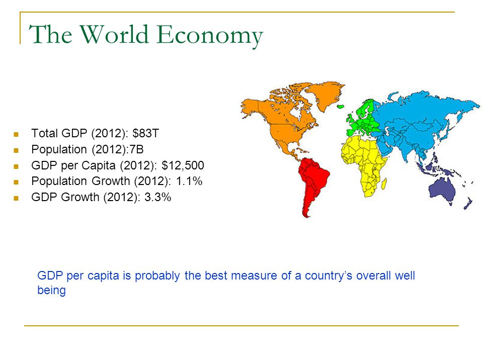 The World Economy Total GDP (2012): $83T Population (2012):7B