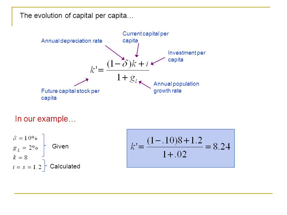 In our example… The evolution of capital per capita… Given Calculated