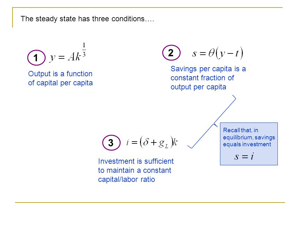 2 1 3 The steady state has three conditions….