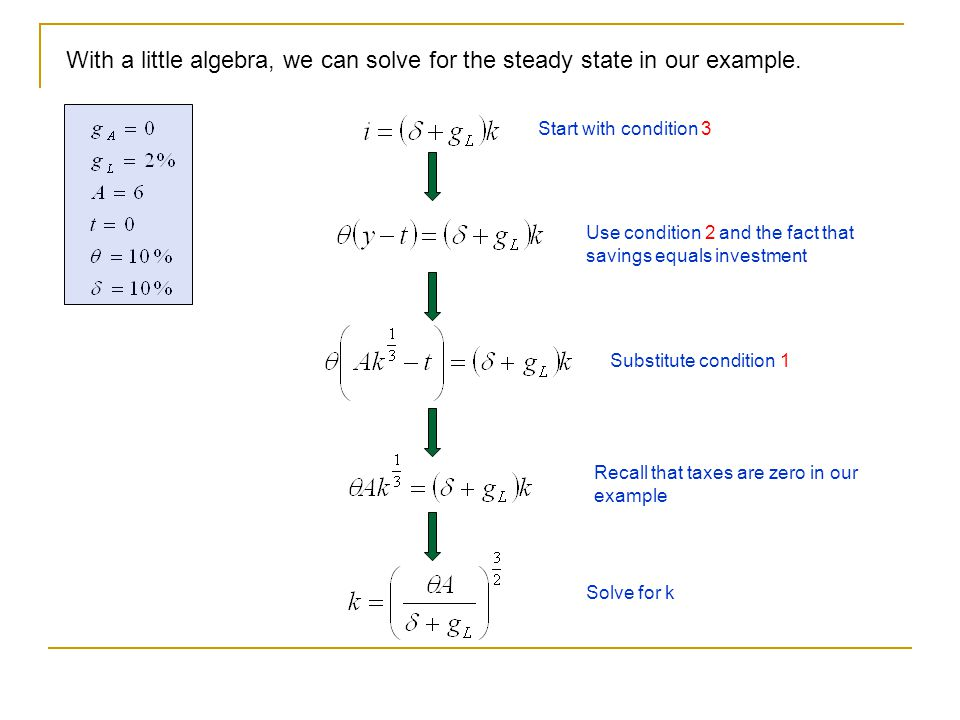 With a little algebra, we can solve for the steady state in our example.
