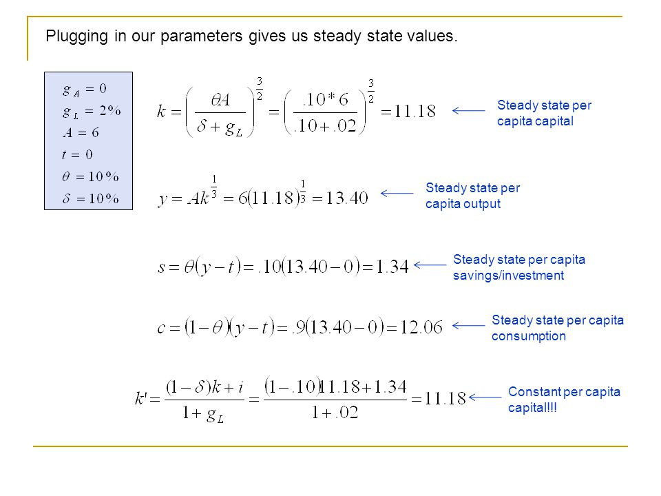 Plugging in our parameters gives us steady state values.