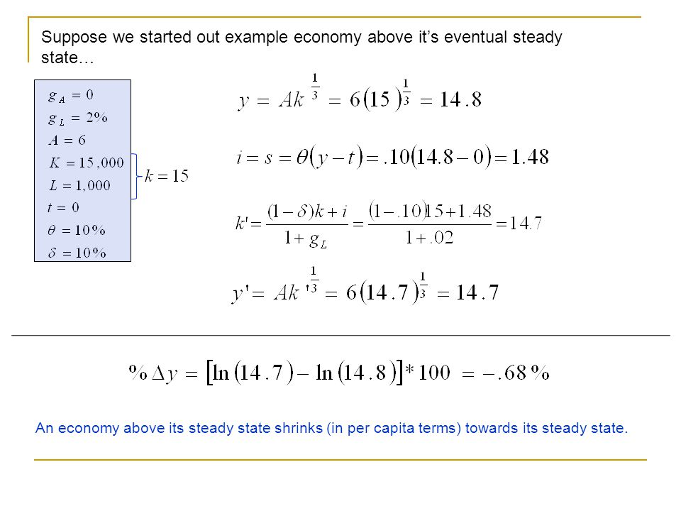 Suppose we started out example economy above it's eventual steady state…