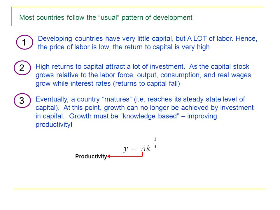 1 2 3 Most countries follow the usual pattern of development